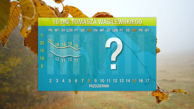 Prognoza pogody na 16 dni: <br />nadchodzi jesienny ziąb